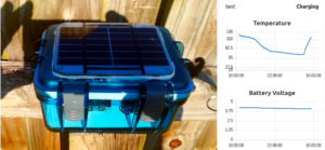 Outdoor Solar WiFi Sensor
